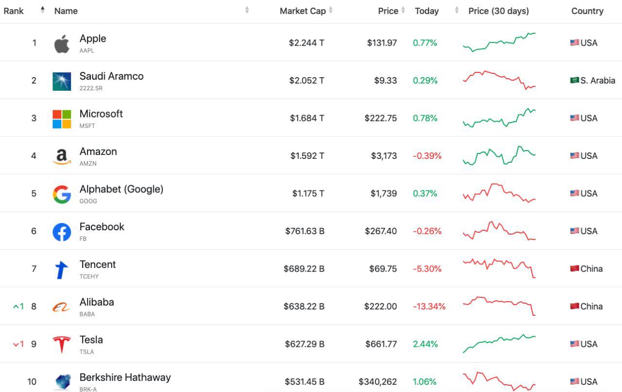 noutăți despre câștigarea bitcoin
