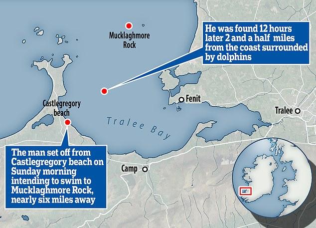 Bărbatul, care suferă de hipotermie și oboseală, a spus că a încercat să înoate la mai mult de 5 mile în largul coastei plajei Castlegregory din sud-vestul Irlandei până la stânca Mucklaghmore.